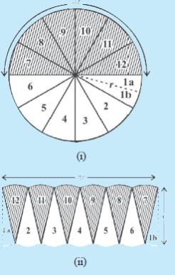 Menemukan Pendekatan Nilai P Phi Keliling Dan Luas Lingkaran