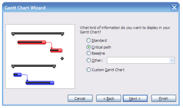 Mouse Training London Ltd Microsoft Project The Basics Gantt