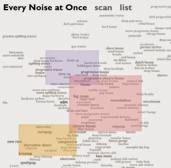 Life As A Journey Music Map Every Noise At Once Or 1264 Genres To Click Listen To