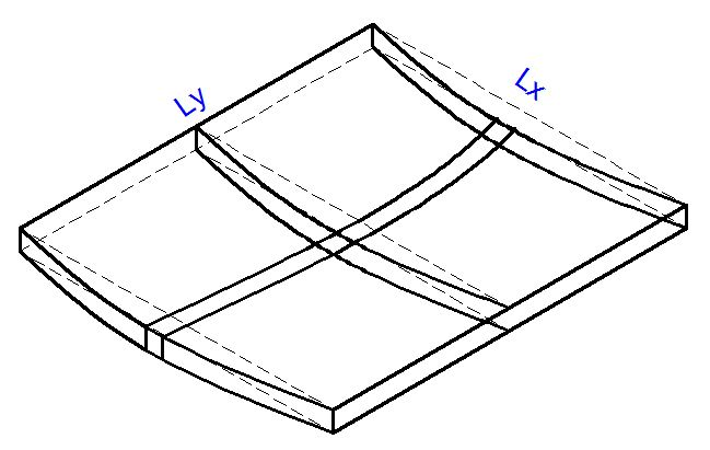 Simple Proofs Why Shorter Spans Are More Critical In Slab Design Structville