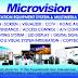 Lowongan Kerja Penempatan Semarang dan Yogyakarta - PT. Microvision Indonesia (Kepala Cabang dan Marketing Executive)