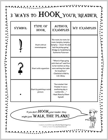 4 Ways to Write an APA Style Paper - wikiHow persuasive essay hooks