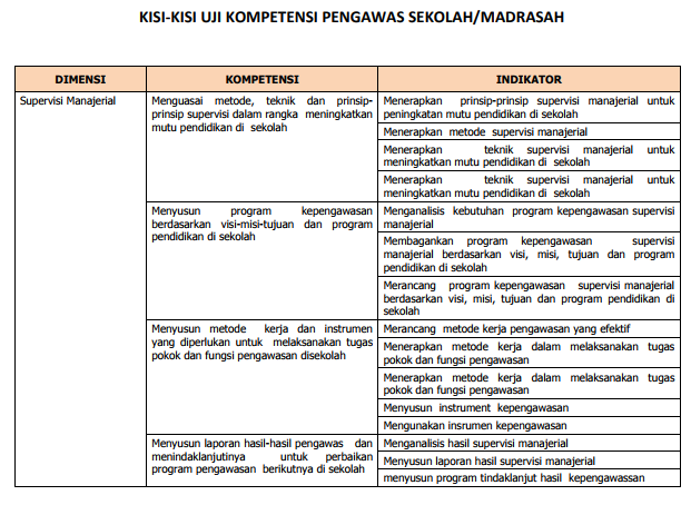 Kisi-Kisi Uji Kompetensi Pengawas Sekolah/Madrasah