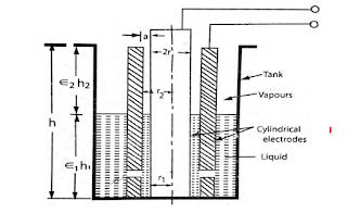 ডাই ইলেকট্রিক গঠন