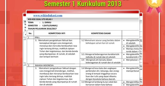 Kisi-Kisi Soal Tematik Kelas 1 SD Semester 1 Kurikulum ...