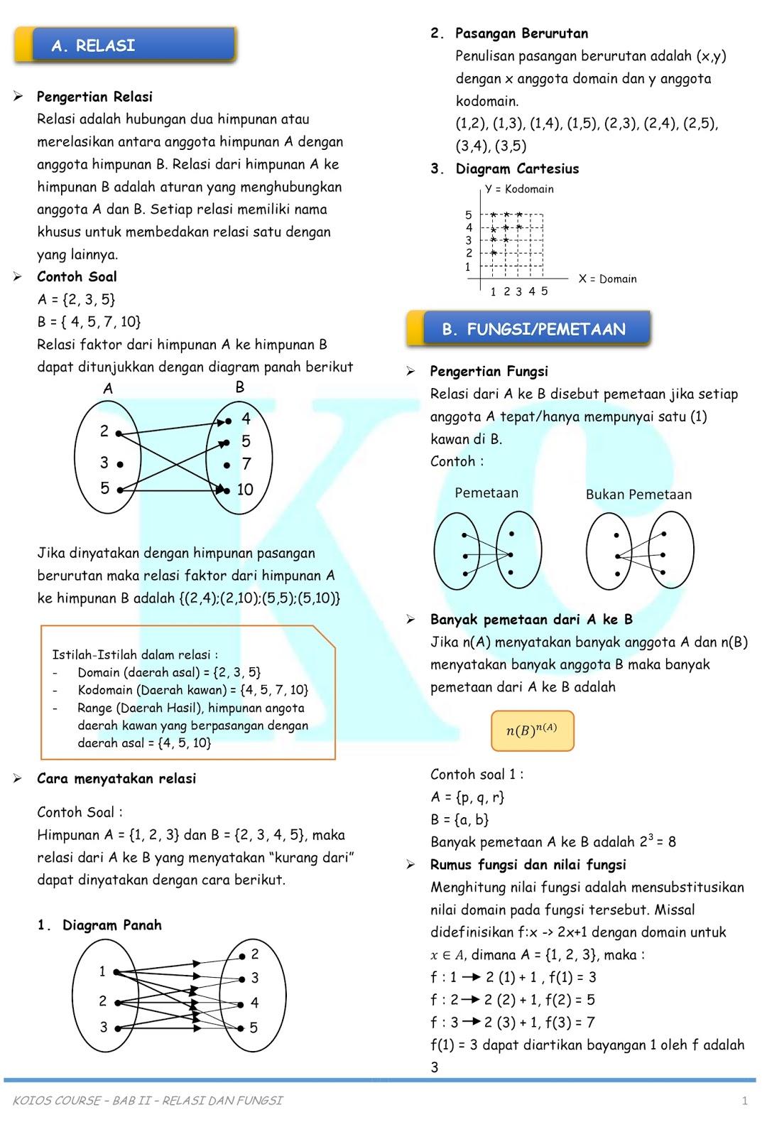 Bimbingan belajar koios course 2017 its free to download ccuart Choice Image