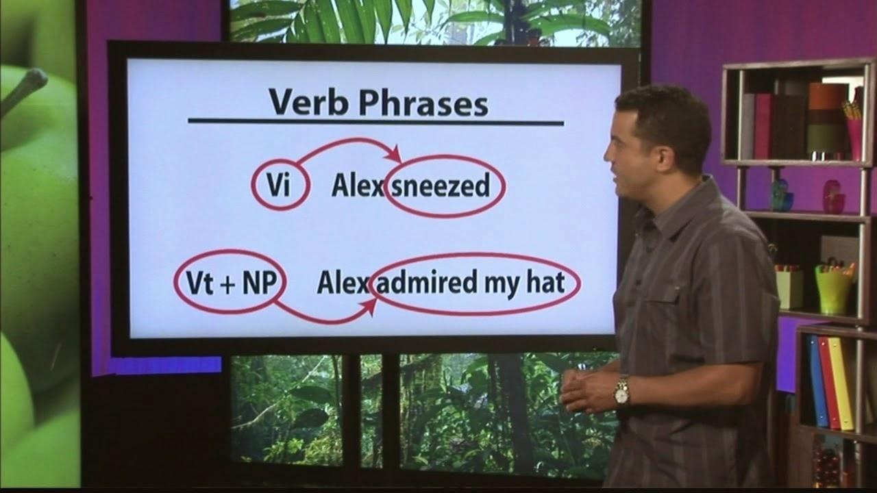 Pengertian dan Contoh Kalimat Verb Phrase