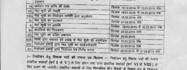 Primary Teacher Niyojan Notification Class 1-5 and 6-8 (08-DEC-2014)