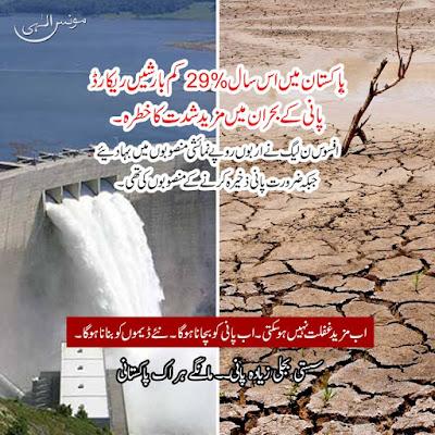 پاکستان میں پانی کے بحران میں مزید شدت کا خطرہ