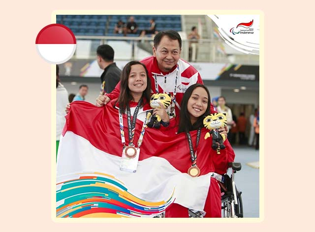 Asian Para Games dan Atlet Favorit!!