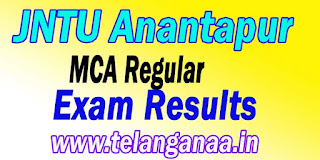 JNTU Anantapur MCA Regular Exam Results