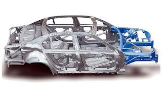 mungkin anda pernah mendengar beberapa istilah mengenai bentuk dari chassis sebuah kendar Apa Itu Chassis Monokok ? Mengenal Chassis Mobil Model Monokok