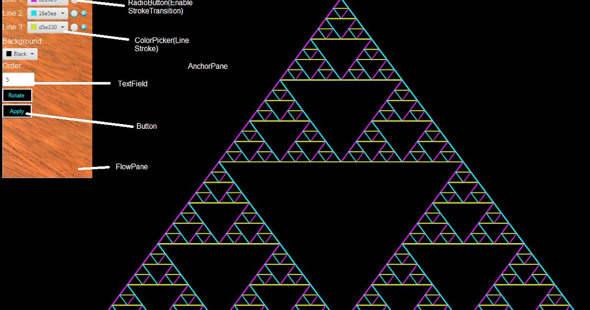 Drawing Lines In Javafx : Sierpinski javafx