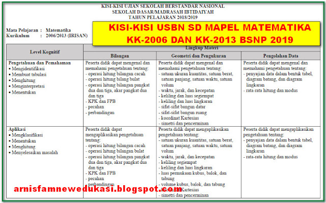 KISI KISI USBN SD MAPEL MATEMATIKA KK-2006 DAN KK-2013 BSNP 2019