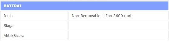 Dibawah ini merupakan Spesifikasi detail Seputar HP Vivo X Play 5 Elite