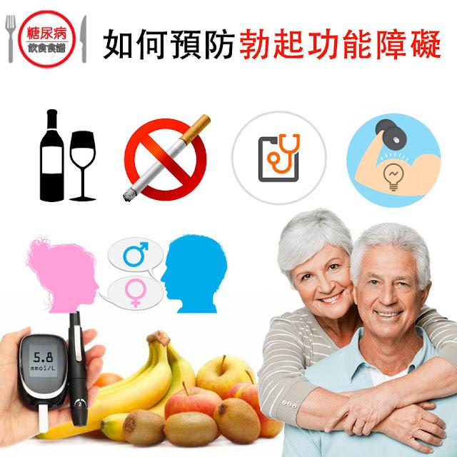 如何預防糖尿病性功能障礙