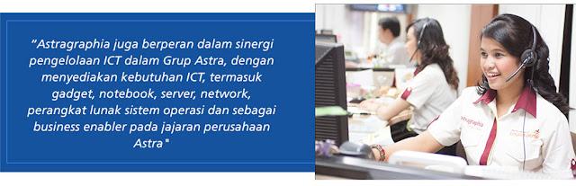 Lowongan Kerja PT. Astra Graphia Tbk, Jobs: System Analyst, SEO Analyst, SEM Analyst, Customer Engineer (CE).