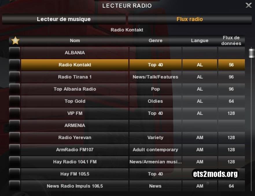 European Radio Stations V 0.12
