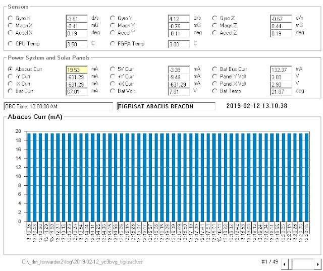 TigriSat Telemetry 1310 UTC Feb 12 2019