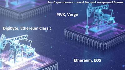 Топ-6 криптовалют с самой быстрой генерацией блоков