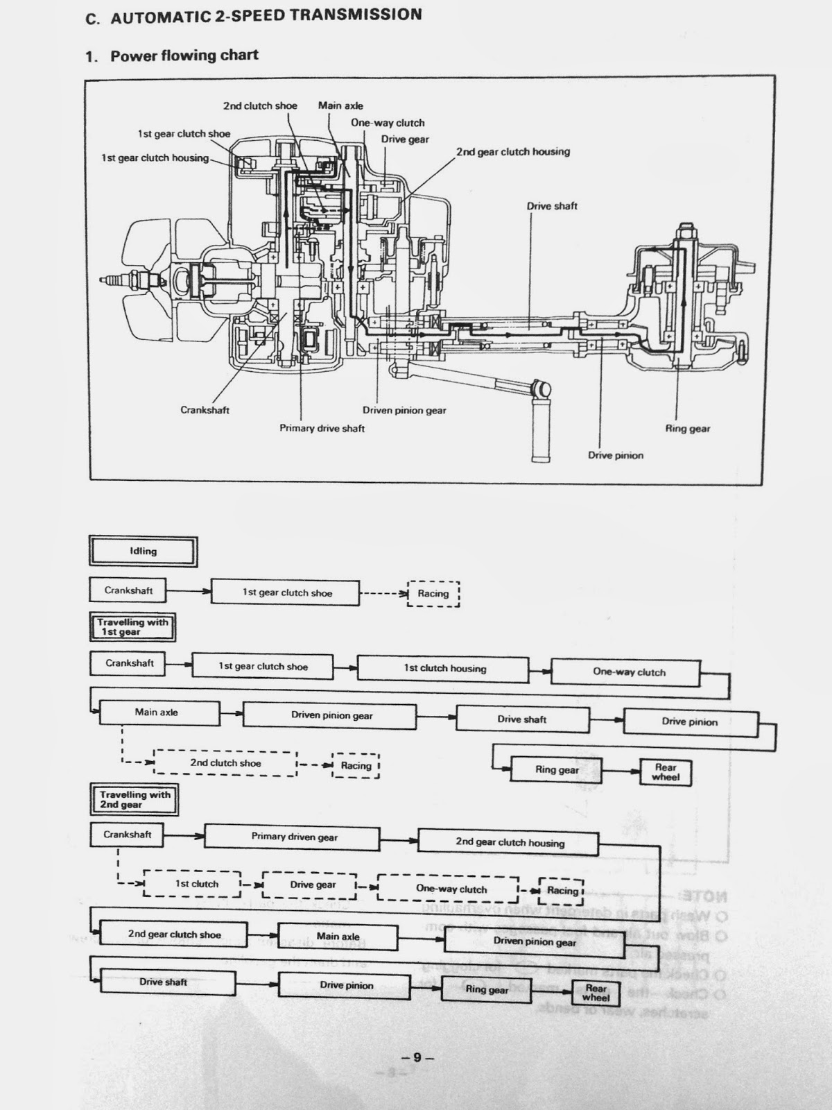 lc 50 service manual in  jpg format