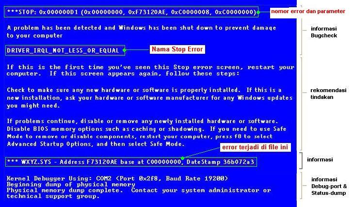 Cara Mengatasi Layar Blue Screen 15 Rahasia Kode Pada Layar Bsod