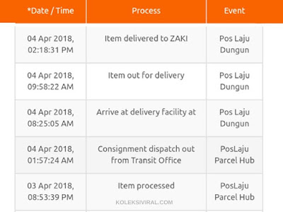 Poslaju tak update tracking