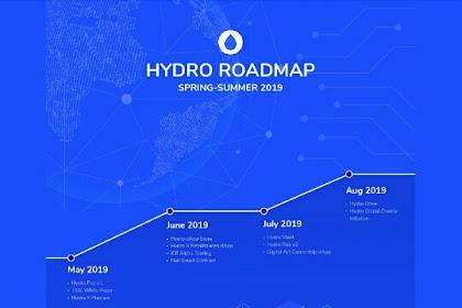 Daftar Hydro Dan Dapatkan $15 Untuk Setiap Pendaftar Yang Terverifikasi
