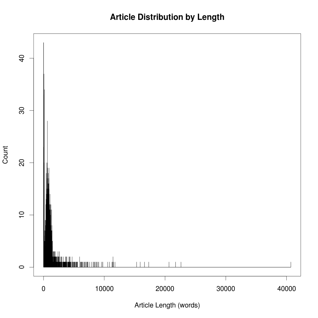 length of dictionary in python