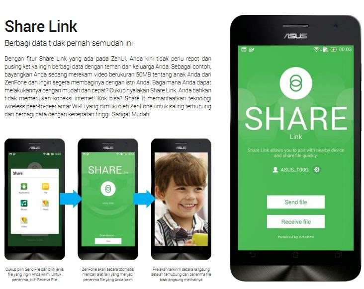 Share Link, Berbagi data Peer to Peer