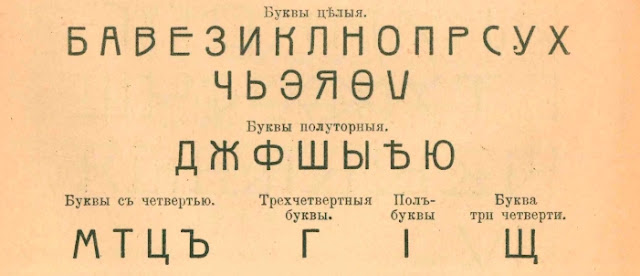 буквы для макеты вывески