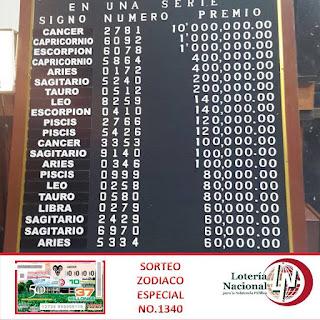 sorteo-zodiaco-especial-1340-pizarra-domingo-02-04-2017