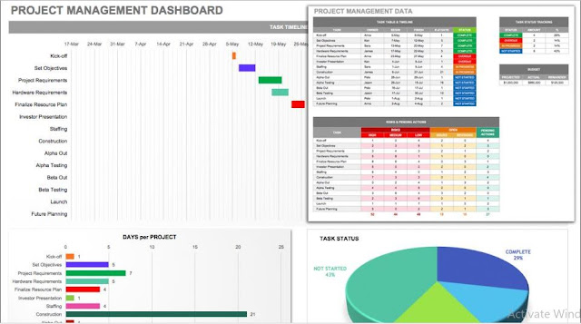 Project Management Dashboard Template - ENGINEERING MANAGEMENT