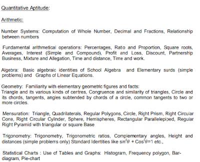 SSC CHSL Tier I Quantitative Aptitude Syllabus