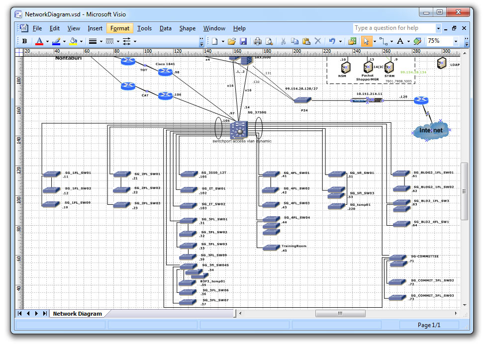 Cisco Icons Network Diagram Example Cisco Networking Center