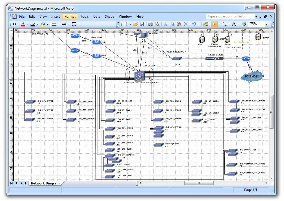 Cisco Icons ~ Network Diagram Example ~ Cisco Networking
