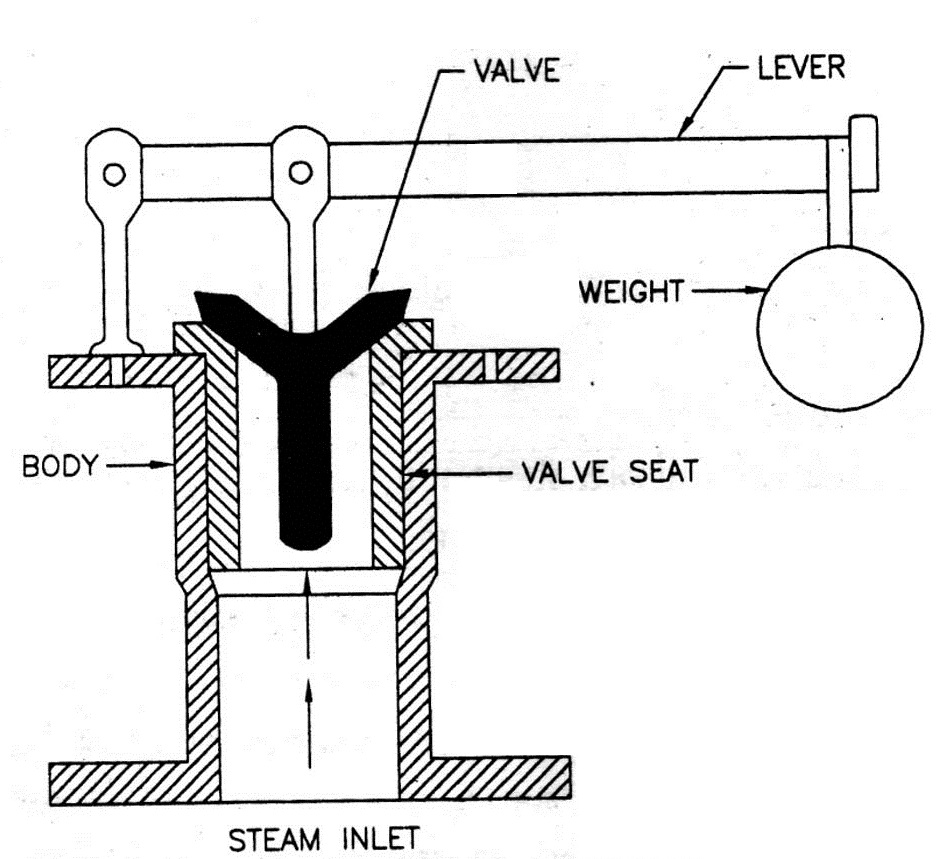 V8 Caterpillar Engine Parts Diagrams Cat Diagram