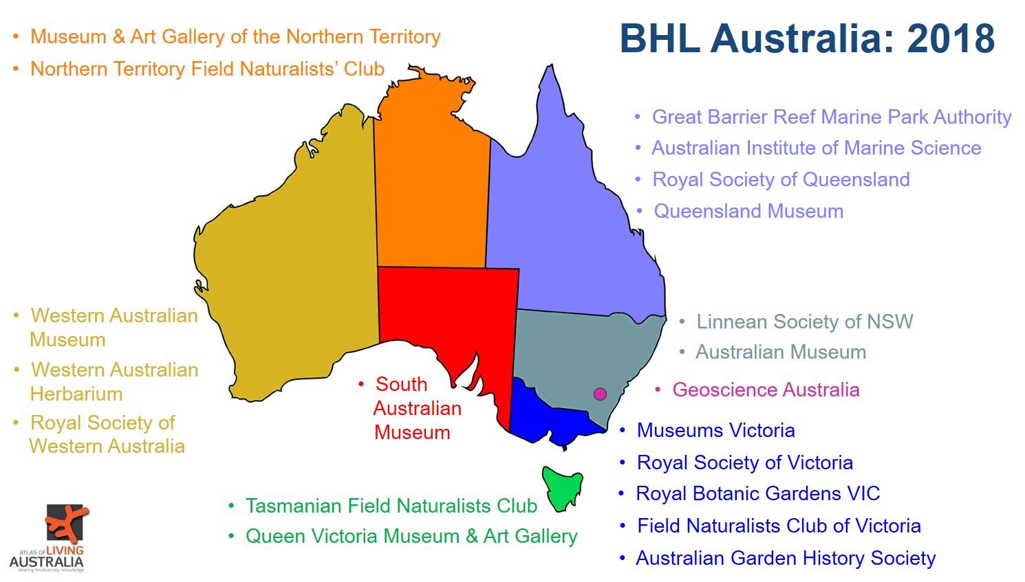 BHL Australia Contributors