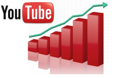 Dismantling How to Find the Most Effective Traffic on Youtube