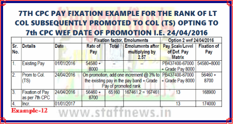 7th-cpc-pay-fixation-example-12