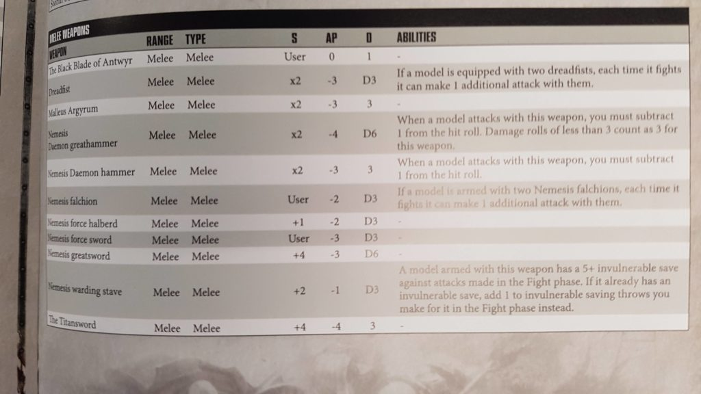 40k 8th edition grey knights huge reveal melee fandeluxe Choice Image
