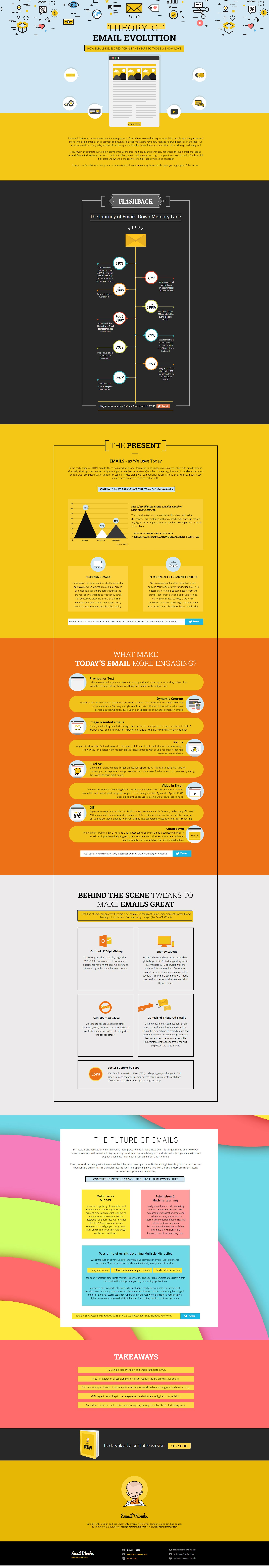 The Theory of Email Evolution - #Infographic