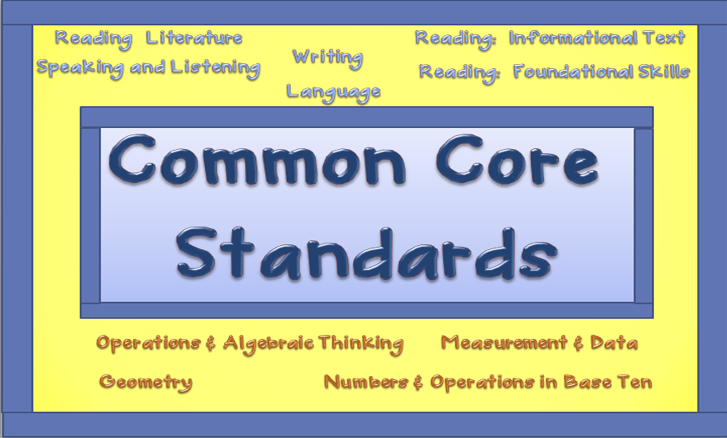 Arts And Craft Common Core Standards
