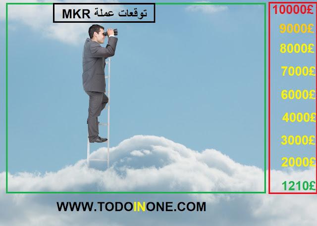 توقعات عملة MAKER KMR
