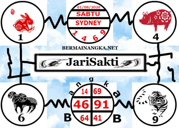 Kode syair Sydney Minggu 2 Agustus 2020 211