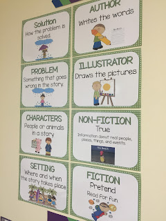 https://www.teacherspayteachers.com/Product/Story-Element-Posters-Green-Polka-Dots-1362877