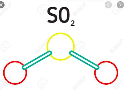 Ecuación termoquímica  SO2 se convierten en SO3  ® © ✍ ▷ ◁✌️ 👌