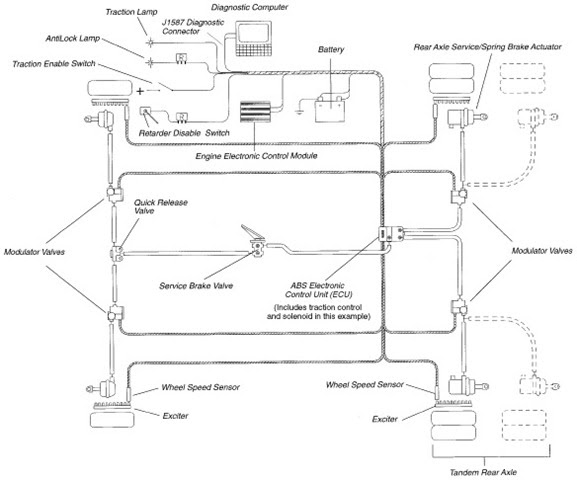 Typical Tractor ABS Wiring Diagram - Switched wiring Circuit