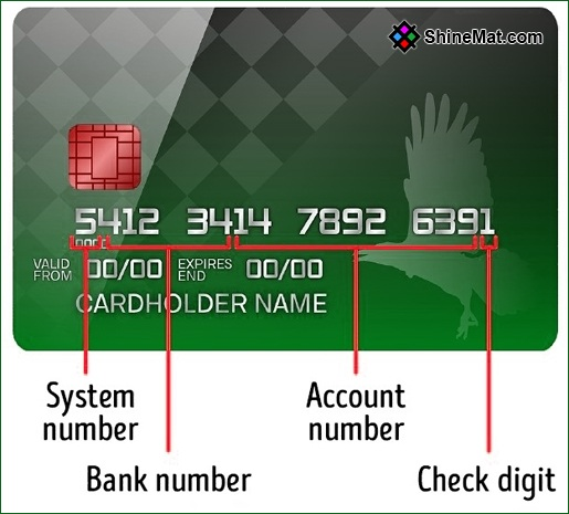 What Does ATM Card Digits Mean