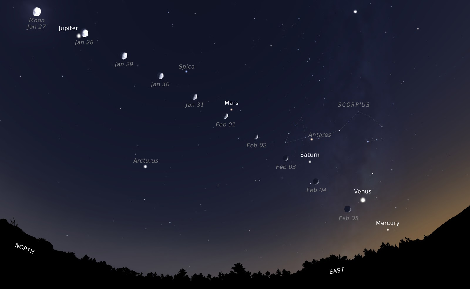 Five Planets Visible to the Naked Eye in Rare Astronomical